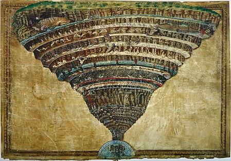 El Infierno visto por Sandro Botticelli (ca. 1480–1495).